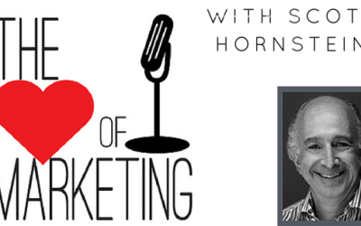 Is Direct Marketing Dead? – Podcast